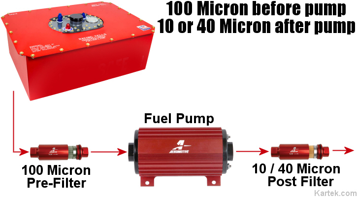 aeromotive fuel filter diagram