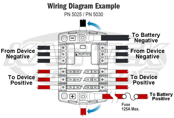 Blue Sea Systems 6 Circuit Ato Blade Fuse Block With Negative Bus 100a Per Block 30a Per Circuit on color wiring diagram