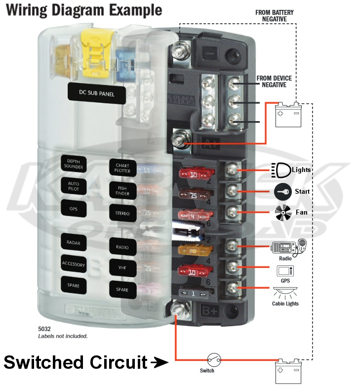 Blue Sea Systems 5032 fuse box wiring diagram
