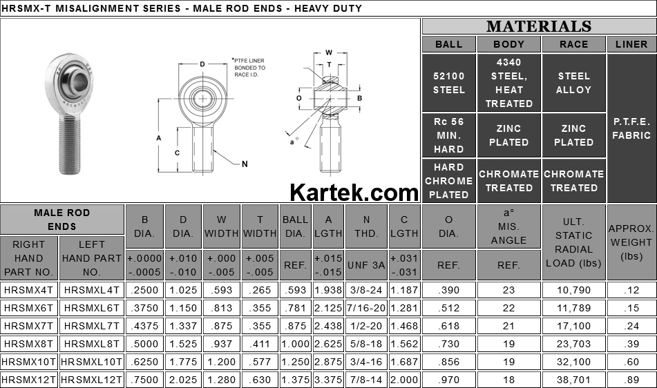 Rod Bearing Cross Reference : Fk rod ends quot right hand thread hole hrsmx t with