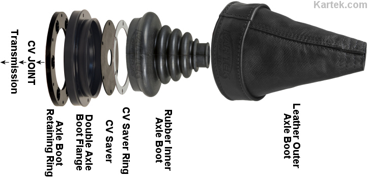 Front Inner /& Outer CV Axle Boot Kit For Buick Lucerne 2006-2011 ALl EMPI Boots