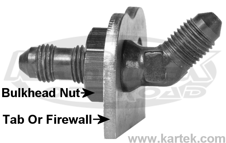 Fragola bulk-head fitting example