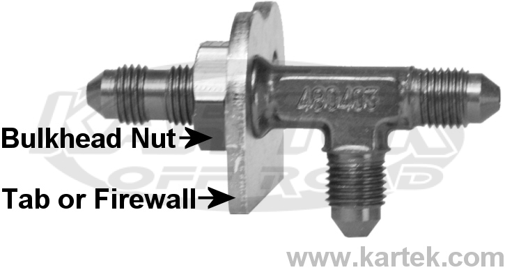 Fragola bulk-head on-run t fitting example
