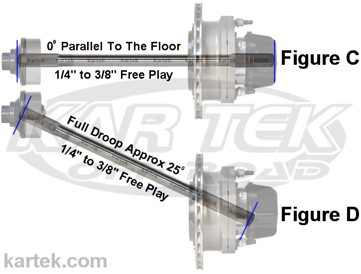 how do you measure IRS axle length for midboard floater hub and outboard floater hub disc brakes?