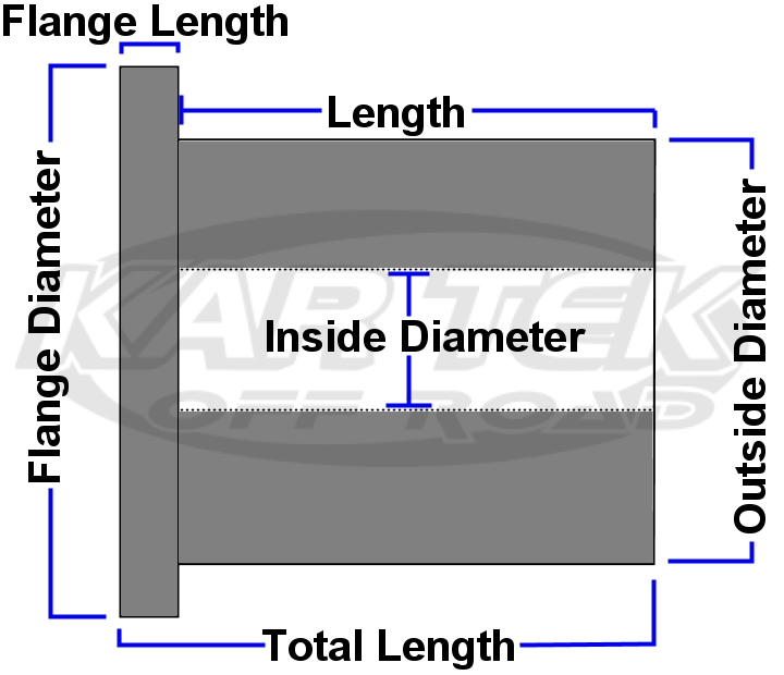 How to measure bushings