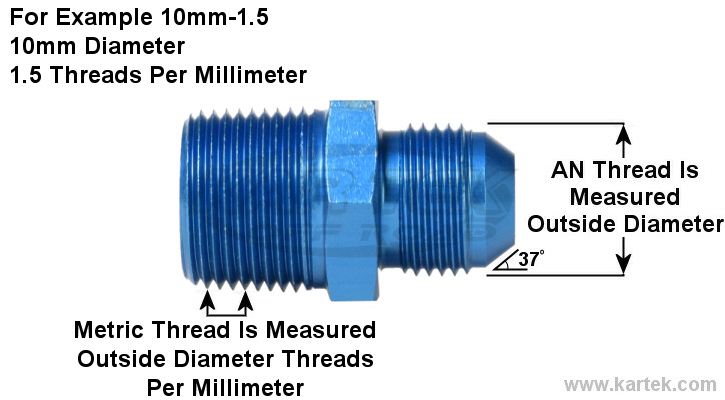 How to measure metric millimeter thread or AN fitting thread