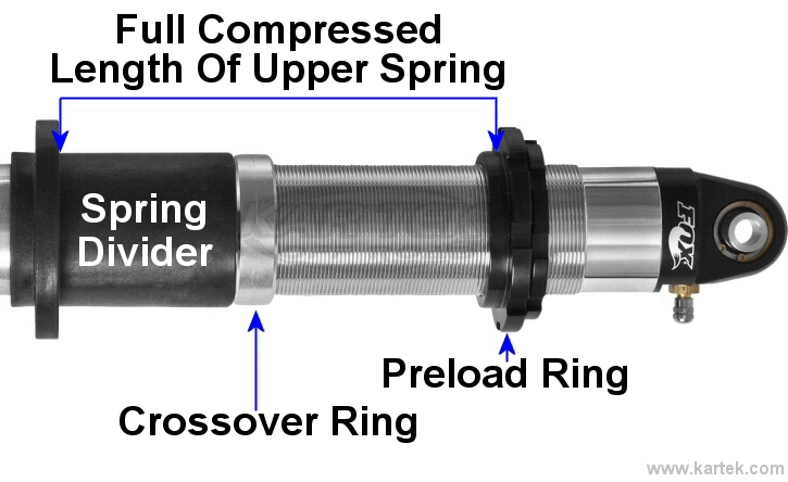 How to setup dual rate springs on Fox shock crossover ring position