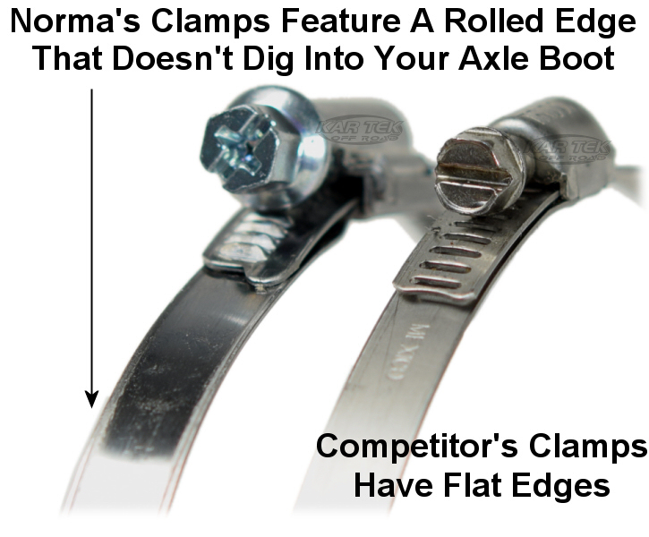 norma extra thin narrow cv joint axle boot clamps versus competitor flat clamps