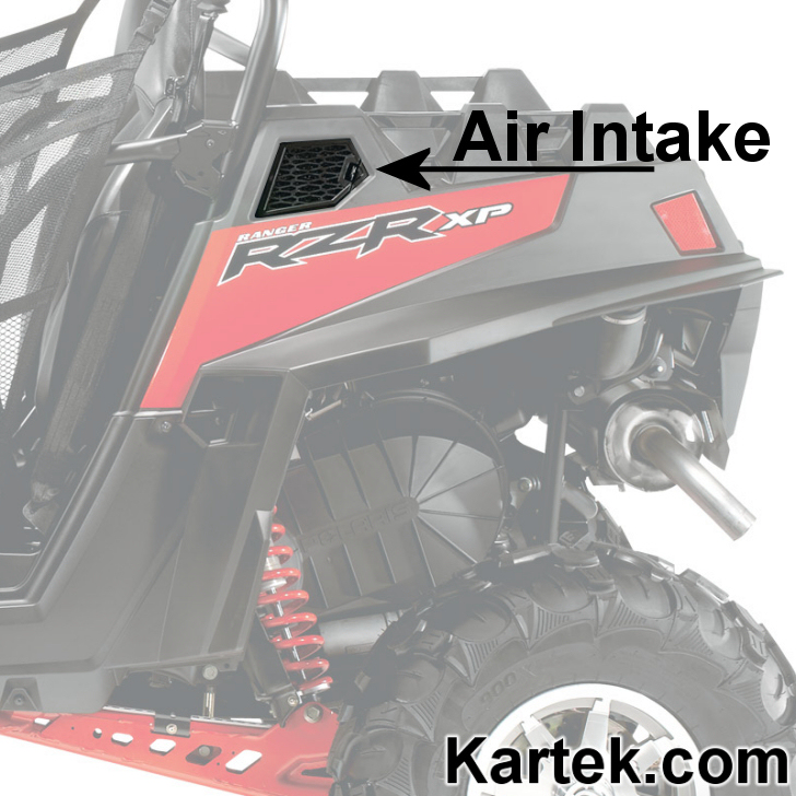 Outerwears Water Repellent Polaris RZR XP 900 Intake Panel Pre-Filter  Covers Sold As A Pair