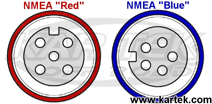 What is the difference between NMEA-2000 Red and NMEA-2000 Blue